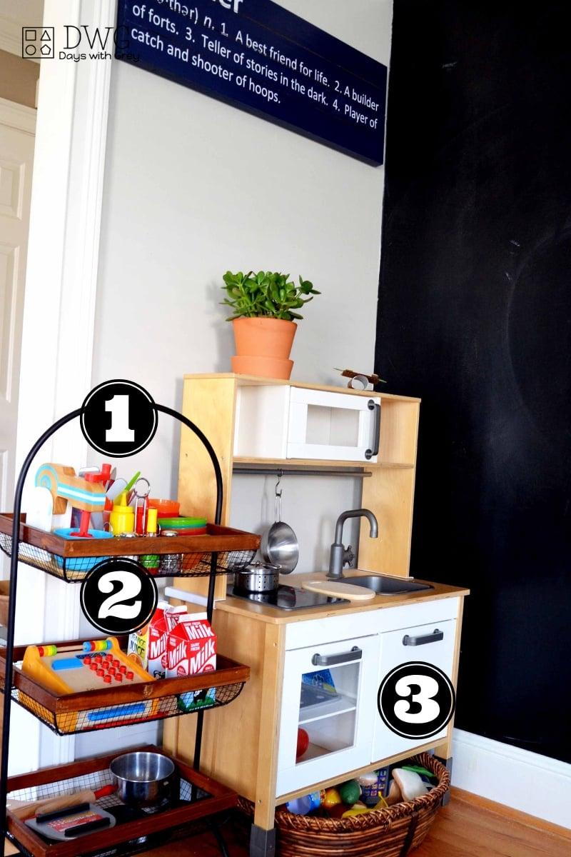 Playroom organization ideas for girls and boys, playroom ideas on a budget, playroom storage ideas for kids, easy ideas for toy storage #playroom #toystorage #playroomideas #play #kids #storageidea (4).jpg