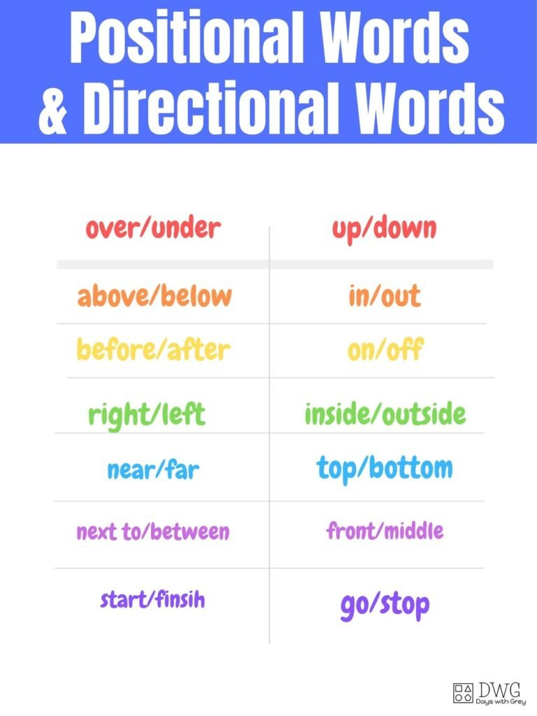 positional word list